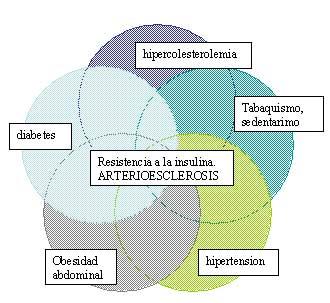 Dr. Gonzálbez. Síndrome 1
